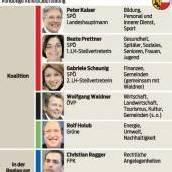 Alles steht in Kärnten – die Koalition und die FPK