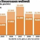 130.000 Steuersünder enttarnt