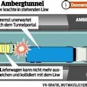 Tiroler krachte im Tunnel in stehenden Lastwagen