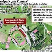 Funpark statt Parkplätze: Jugend bekommt Freiraum