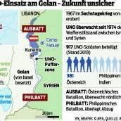 Weltgemeinschaft versagt in Syrien