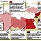 Der Arabische Frühling ist verpufft