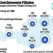 Fünf dayli-Shops in Vorarlberg geschlossen