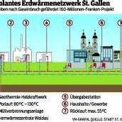 Geothermie: Es bebte nicht zum ersten Mal