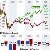 Lehman-Pleite traf Bankwelt ins Mark