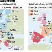 Schulden: EU zweifelt an Österreichs Angaben