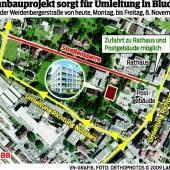 Wohnbau ein wichtiger Impuls für Alpenstadt