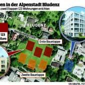 Wohnbauer erobern die Alpenstadt