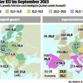 Europas Jugend ist depressiv