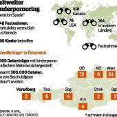 Kinderpornoring gesprengt: Auch Vorarlberger angezeigt