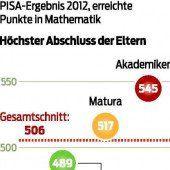 PISA: Bildung wird vererbt