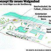 Walgaubad wird langsam Realität
