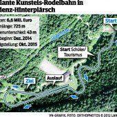 Rodelbahn-Finanzierung wackelt