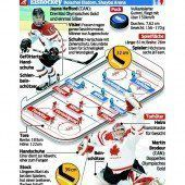 Eishockey-Gold ist Russland ein Anliegen