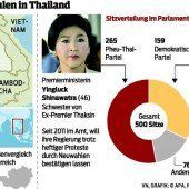Vor Wahlkrimi in Thailand