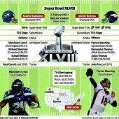 Im Kühlschrank um die NFL-Krone