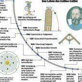 Der Astronom, der das Weltbild umkrempelte