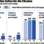 Handel mit der Ukraine nur auf Sparflamme