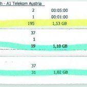Handy: Brunner gegen Schockrechnungen