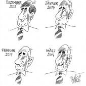 Finanzminister im Alterungsprozess!