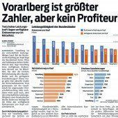 Vorarlberger