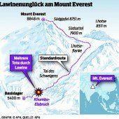 Lawine am Everest reißt zwölf Sherpas in den Tod