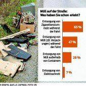 Autobahnmüll: Vorarlberg ist kein suberes Ländle
