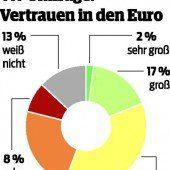 Schwindendes Vertrauen in den Euro