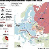 Gaspipeline aus Russland fixiert