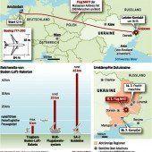 AUA meidet ukrainischen Luftraum