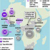 75 Millionen Euro für den Kampf gegen Ebola