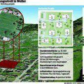 Weiler verhindert seit Jahren Millionen-Projekt
