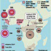 WHO will Medikament gegen Ebola einsetzen