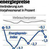 Haushaltsenergie im Jahresvergleich billiger