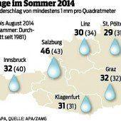 Der Sommer 2014 war der kühlste seit 2005