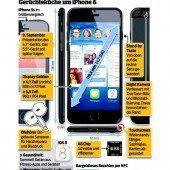 Viel Lärm ums iPhone 6