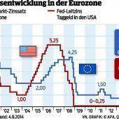 Schlecht für Sparer: EZB schafft Zinsen ganz ab
