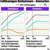 Neuer Höchststand bei Treibhausgas-Dichte
