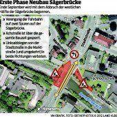 Grünes Licht für neue Sägerbrücke