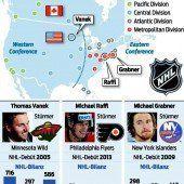 Ein Stürmertrio hat NHL-Reife