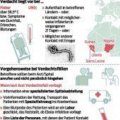 Spanien im Ebola-Kampf