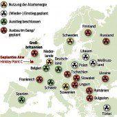EU-Skandal um AKW-Subvention