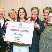 2000 Euro für Bluttypisierungen