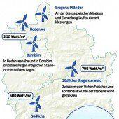 Gleich fünf Standorte kommen für Windkraftwerke infrage