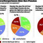 Wenig Zuversicht für Pension