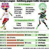 Freude auf legendären Celtic-Park