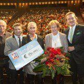 Manifest der Solidarität und 130.000 Euro für Ma hilft