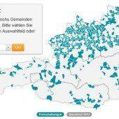 Vorarlberger Gemeinden fehlt es noch an der Transparenz