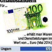 Wo der Urlaubs-Euro im Winter am meisten wert ist