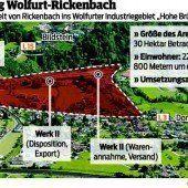 Lebensraum Rickenbach gemeinsam entwickeln